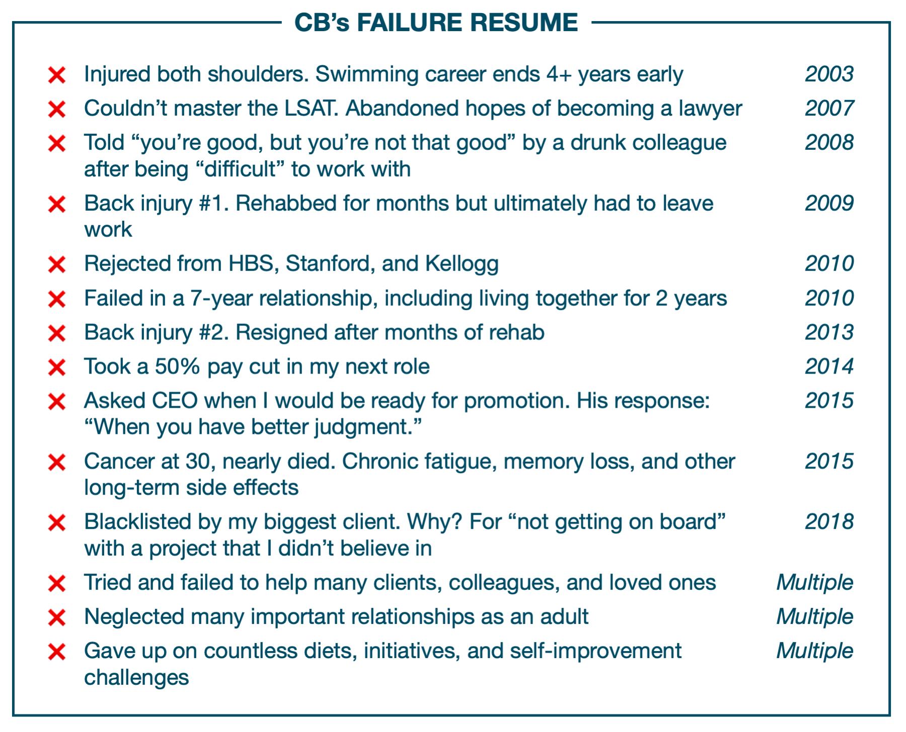 Bordoni & Company | Failure Resume